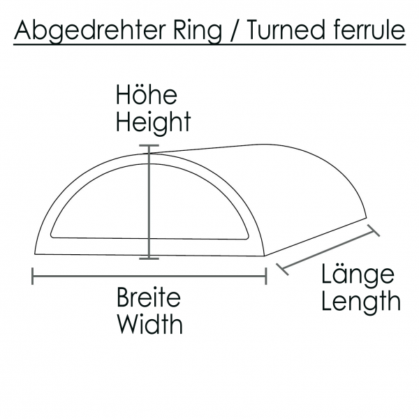 Abgedrehter Ring.png